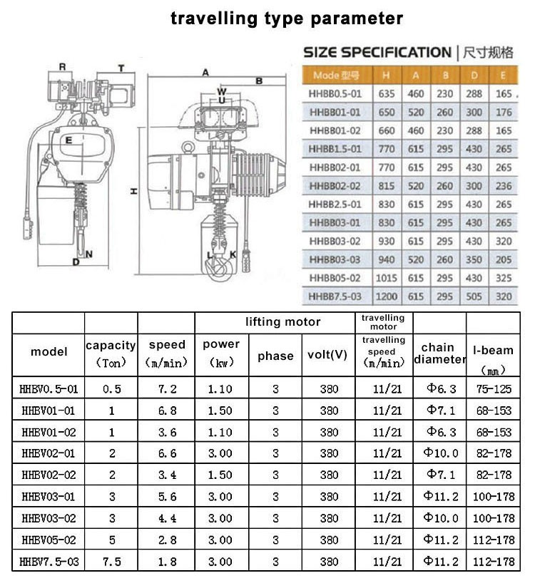 HTB1r0EUJFXXXXaEXVXXq6xXFXXXE widely used 1 ton hitachi electric chain hoist buy fast speed hitachi electric chain hoist wiring diagram at mifinder.co