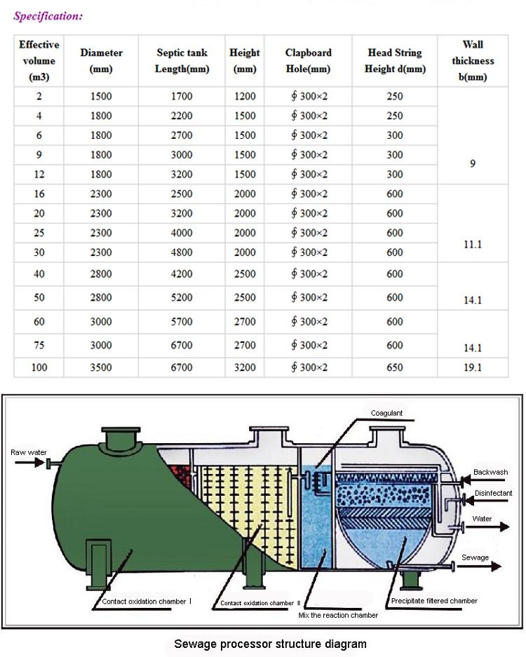 Septic Tank (4).jpg