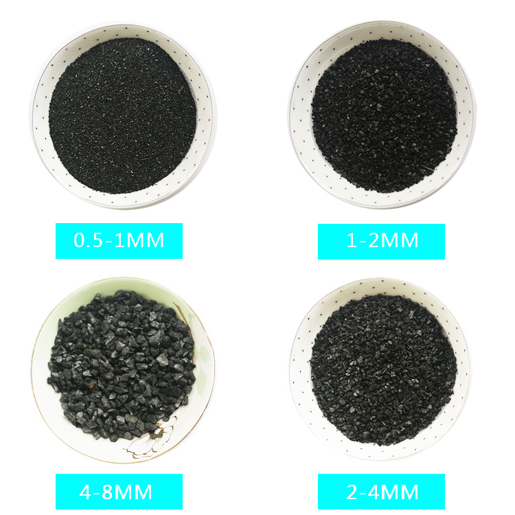 coal-based granular activated carbon for wastewater purification
