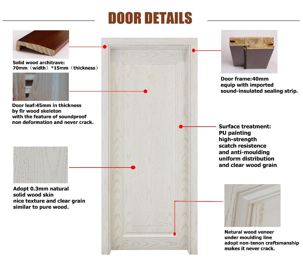 China famous brand longxuan tutti i tipi di porte interne - Tipi di porte interne ...