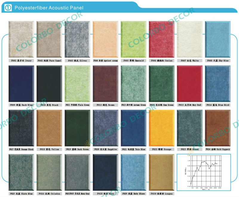 polyester fiber acoustic panel design3d acoustic diffuser wall panel