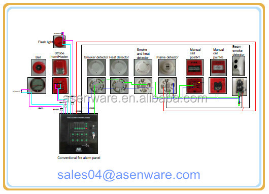 HTB1r2RjFVXXXXXWXVXXq6xXFXXXU fire alarm control panel wikipedia readingrat net gent s4-700 wiring diagram at readyjetset.co