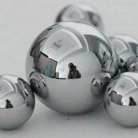High Quality Chrome steel large 4 Inch Carbon Steel Ball