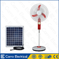 12v solar rechargeable fan lantern