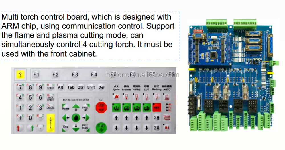 LOW COST PC based cnc controller for plasma cutting machine better than mach 3