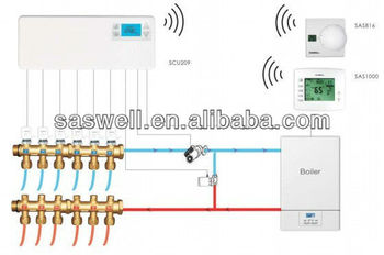 central control wireless thermostat for water floor. Black Bedroom Furniture Sets. Home Design Ideas