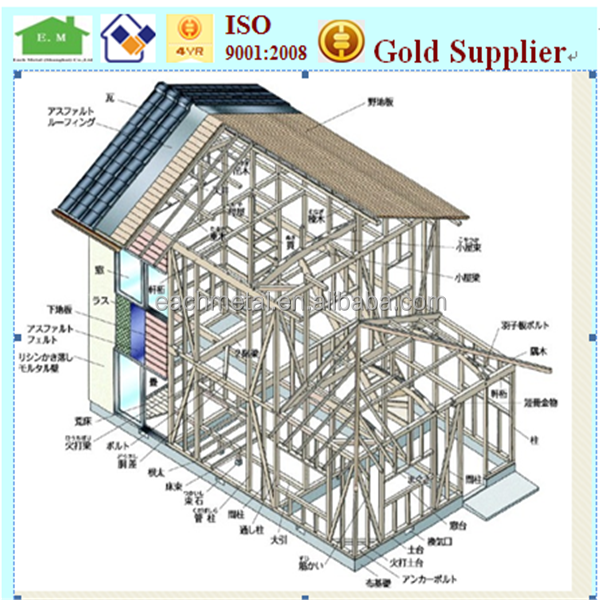 Light steel frame house plans for Steel frame house plans