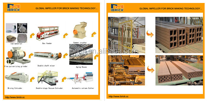 Brick Production Line Machine Ev50a Full Automatic Clay