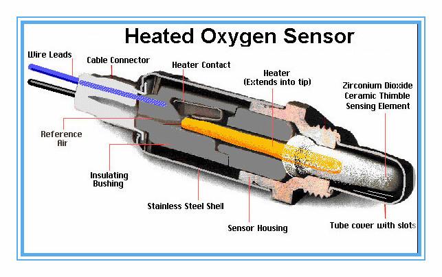 oxygen sensor for toyota crown reiz mark x oxygen sensor for oxygen sensor for toyota crown reiz mark x oxygen sensor for tyota toyota
