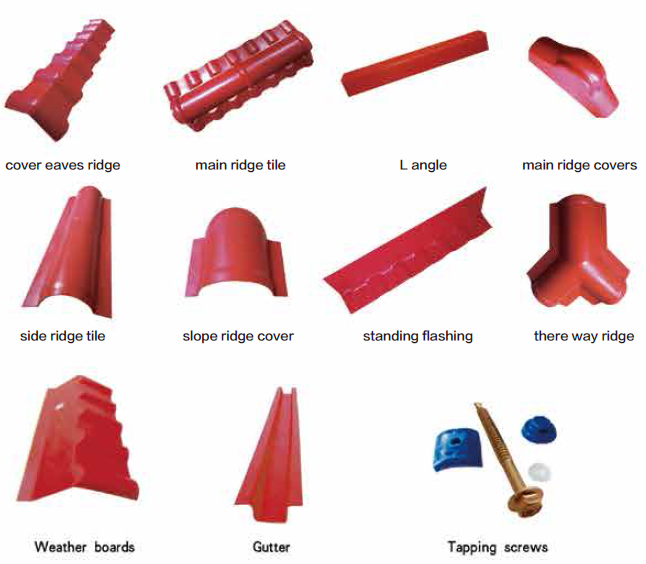 Recycle flexible corrugated plastic waterproof asa coated for Flexible roofing material