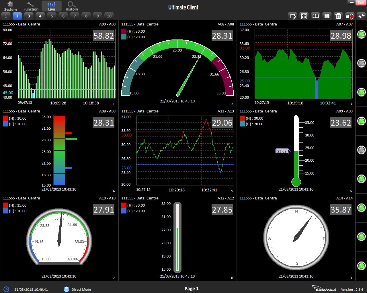GSX8-LC Registrador De Dados GPRS baixo consumo de energia de Energia Solar preço macio máquina de sorvete
