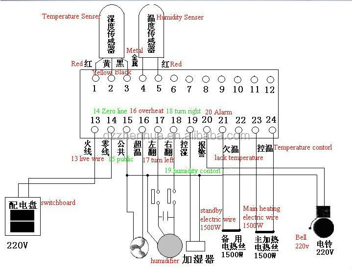 Daikin Air Conditioning Brc1d52 Hard Wired Remote Controller 7781 P in addition Greenhouse Fan Wiring Diagram likewise Abb Acs800 Wiring Diagram as well Ppt Turbo Generator further Series 3000 Standard Starters. on ac fan wiring diagram