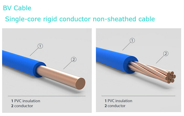 Pvc Insulation Material Copper Conductor Type Electrical House ...