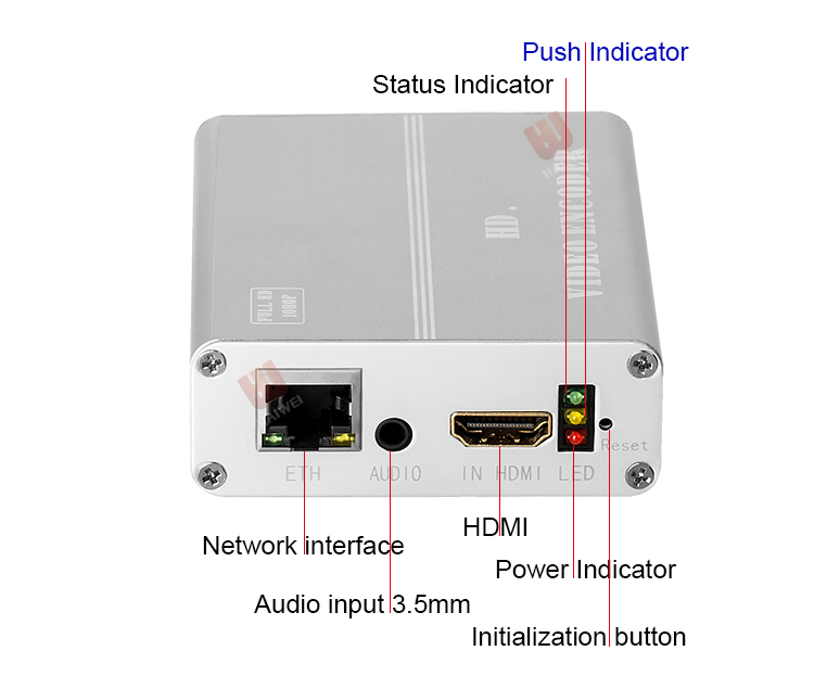 Haiwei H.264/H.265 HDMI HTTP protocol IP streaming media live encoder