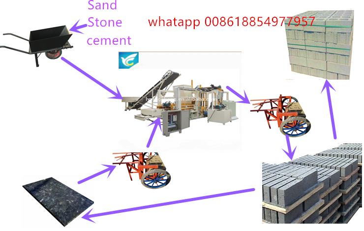 Best Quality Brick Making Machine Make Aac Bricks Qt4 18