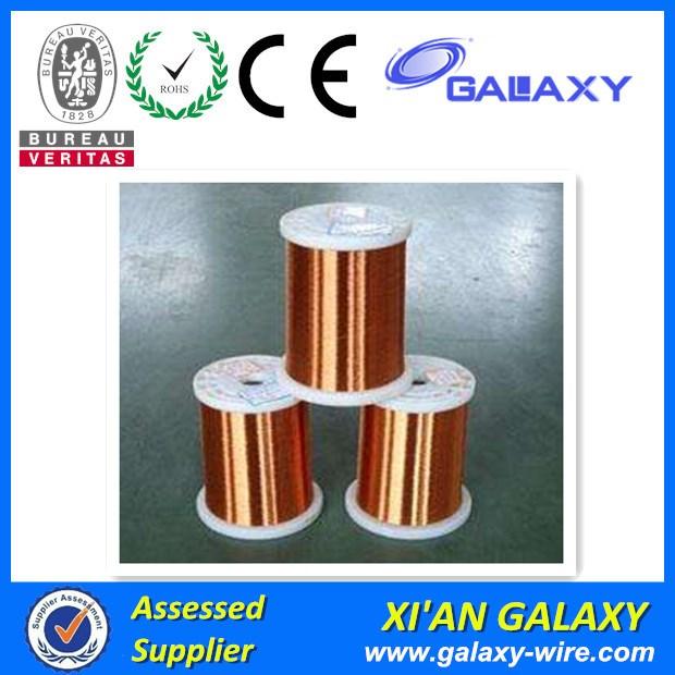 0.234mm Enameled Aluminum Wire, 0.234mm Enameled Aluminum Wire ...