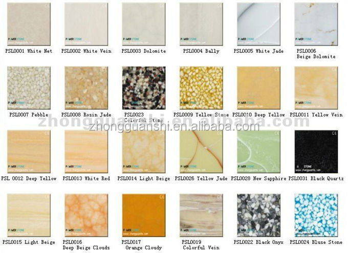 ... Image Result For Selling Used Granite Countertops ...