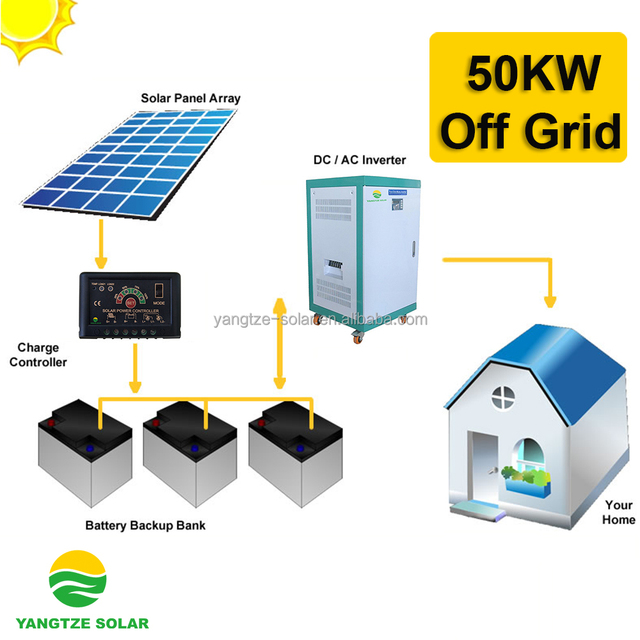 New Design 50kw Home Solar Generator System