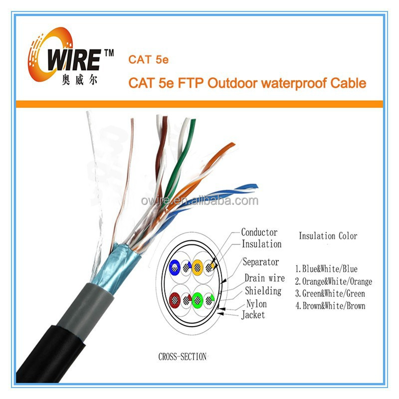rj wiring diagram a or b images cat 8 cable wiring cat5e cable wiring diagram cat 5 wiring standard