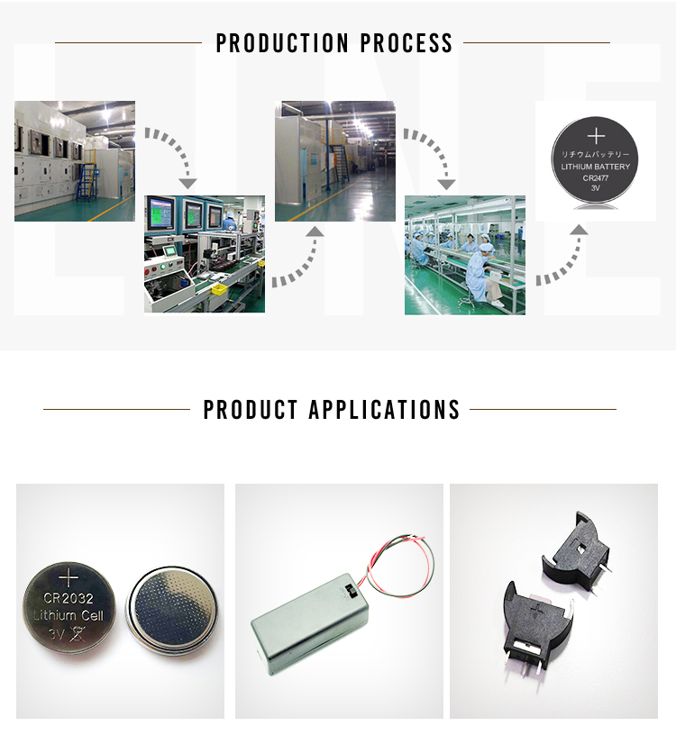 Produksi Profesional 1.5V LR41 Baterai dan AG3 Alkaline Tombol Sel Baterai