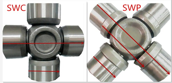 SWC/SWP/SWL Cardan shaft/Drive shaft for industrial machinery