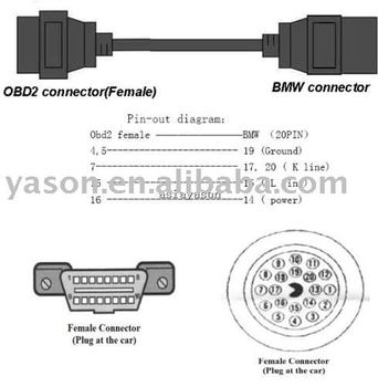 BENZ 38Pin Connector for OBD_350x350 benz 38pin connector for obd buy benz 38 pins connector,benz