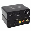 Optical Coaxial Digital to Analog audio converter with headphone amplifier