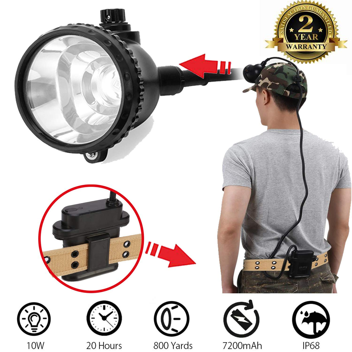 Safety Miner Headlamp Cap With 4 White Light Modes For Mining/Equipped Rechargeable Battery/Free Red&Green Len Filters For Coyote/Predator/Coon Hunting/Waterproof & Explosion Proof Headlight