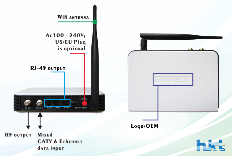 Eoc Modems With Routers And Wifi For Cable Tv And Internet