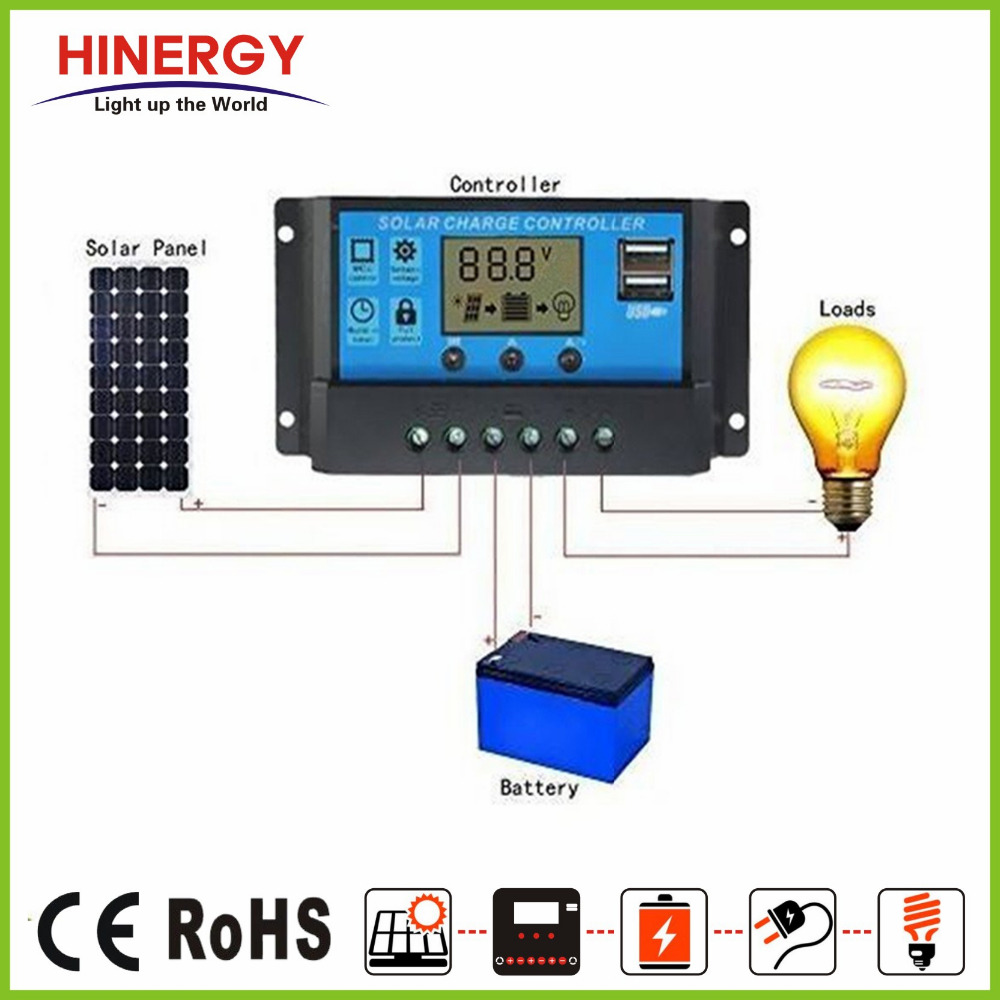 Controller For Switch Mode Power Wholesale Suppliers Alibaba Pwm 20a Solar Charge Street Light 12v 24v Autoswitch Panel