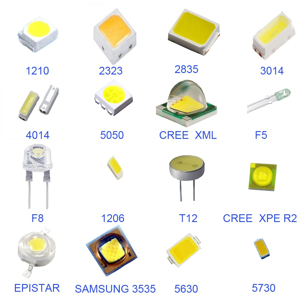 Different Types Of Leds
