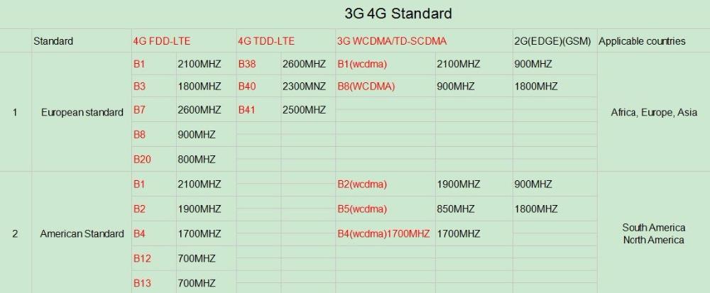 Extérieur 5MP Sony IMX335 Capteur Ptz de Caméra Sans Fil D'IP 20X Autofocus Zoom PTZ Étanche 4G Lte Caméra De Vidéosurveillance
