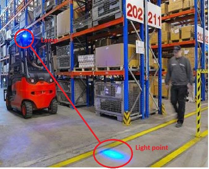 China Forklift Truck Blue Spot Led Warning Safety Light - Buy China Forklift Truck,Blue Spot ...