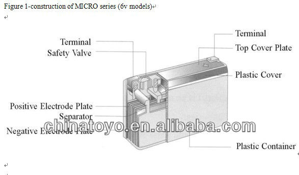 deep cycle 12v 200ah lead crystal battery