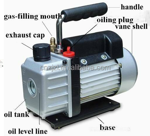 RESOUR competitive rotary air conditioner drain pump (single stage and double stage)