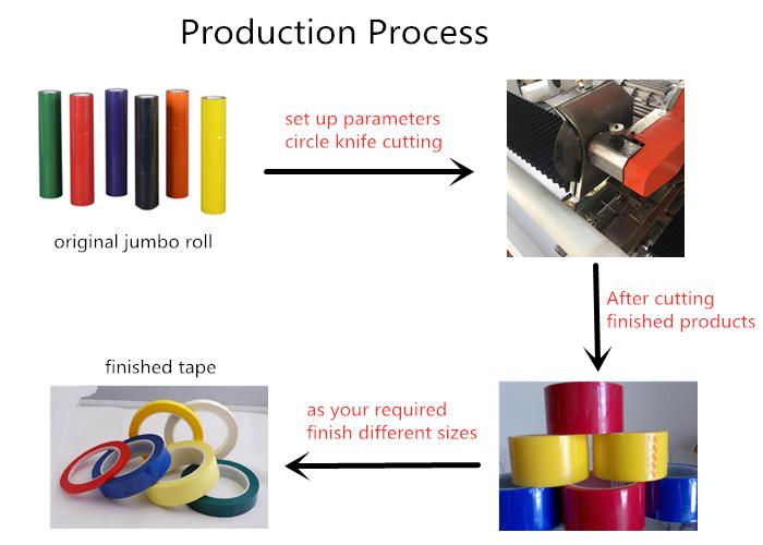 hot sale automatic masking cloth kraft electric opp pet pvc tape roll cutting machine