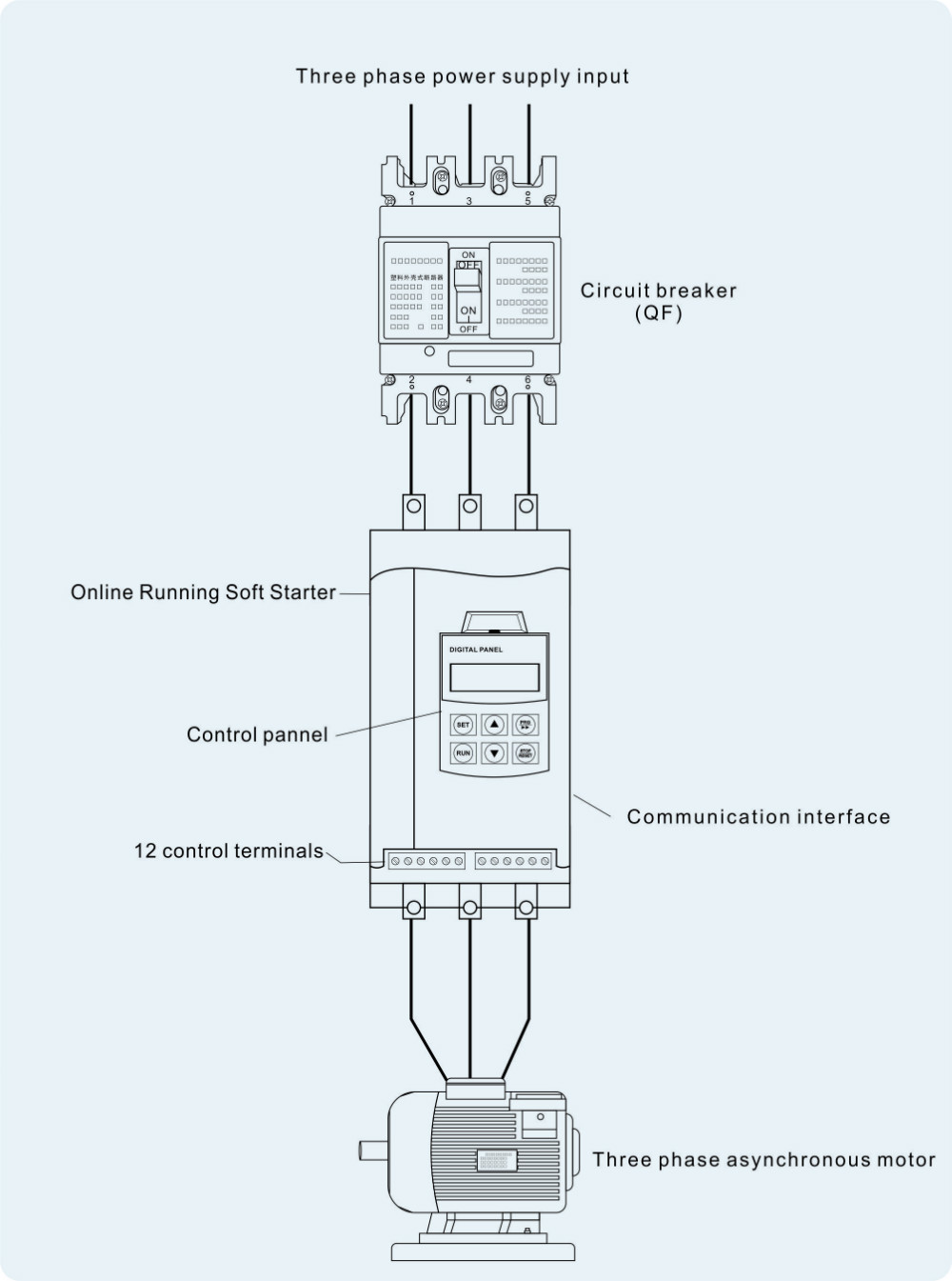no need connect bypass contactor 3 phase 380v motor online