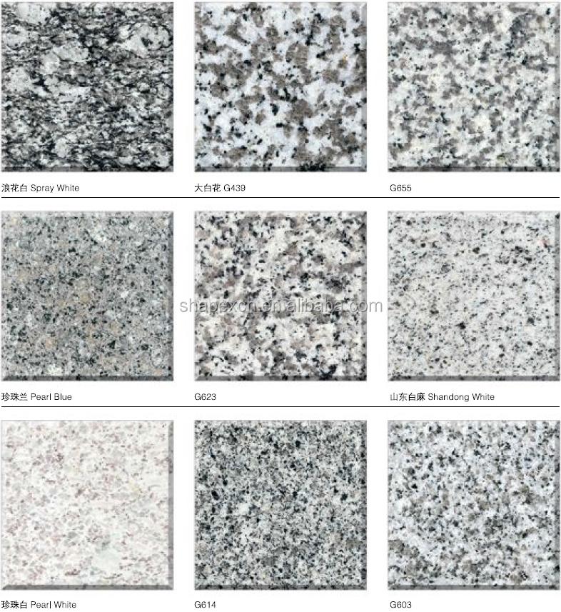 Types Of Granite : Types of stone floor tile
