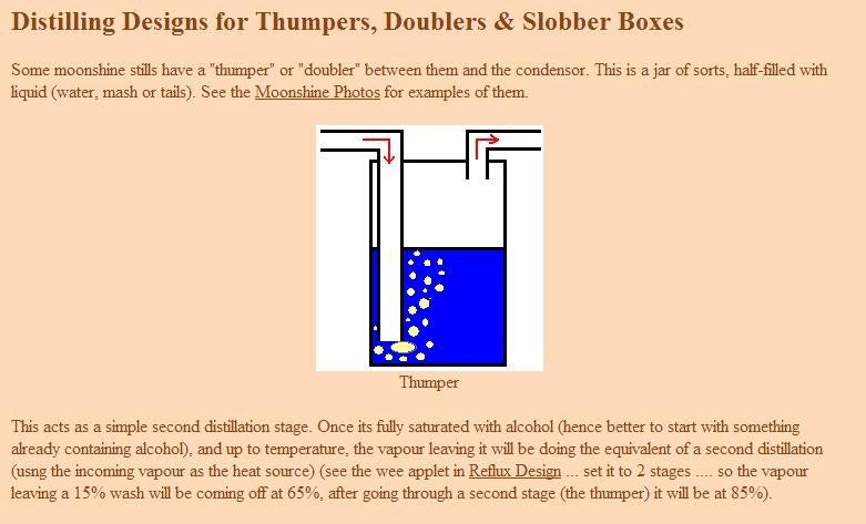 Kingsunshine 10l/3gal Alambic Still Alcohol Distiller Copper Moonshine Stills With Thump Keg ...