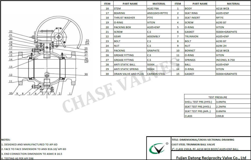 2 Pcs Reduced Bore Stainless Steel Trunnion Ball Valves