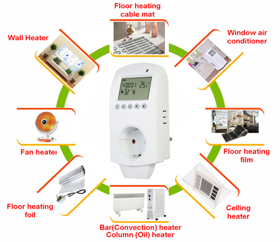 HY02TP thermostat temperature controller