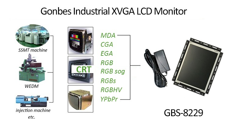 to VGA XVGA LCD CRT Video Converter Mazak industrial monitor replacement