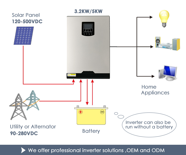 Anern 3 phase output energy storage solar inverter