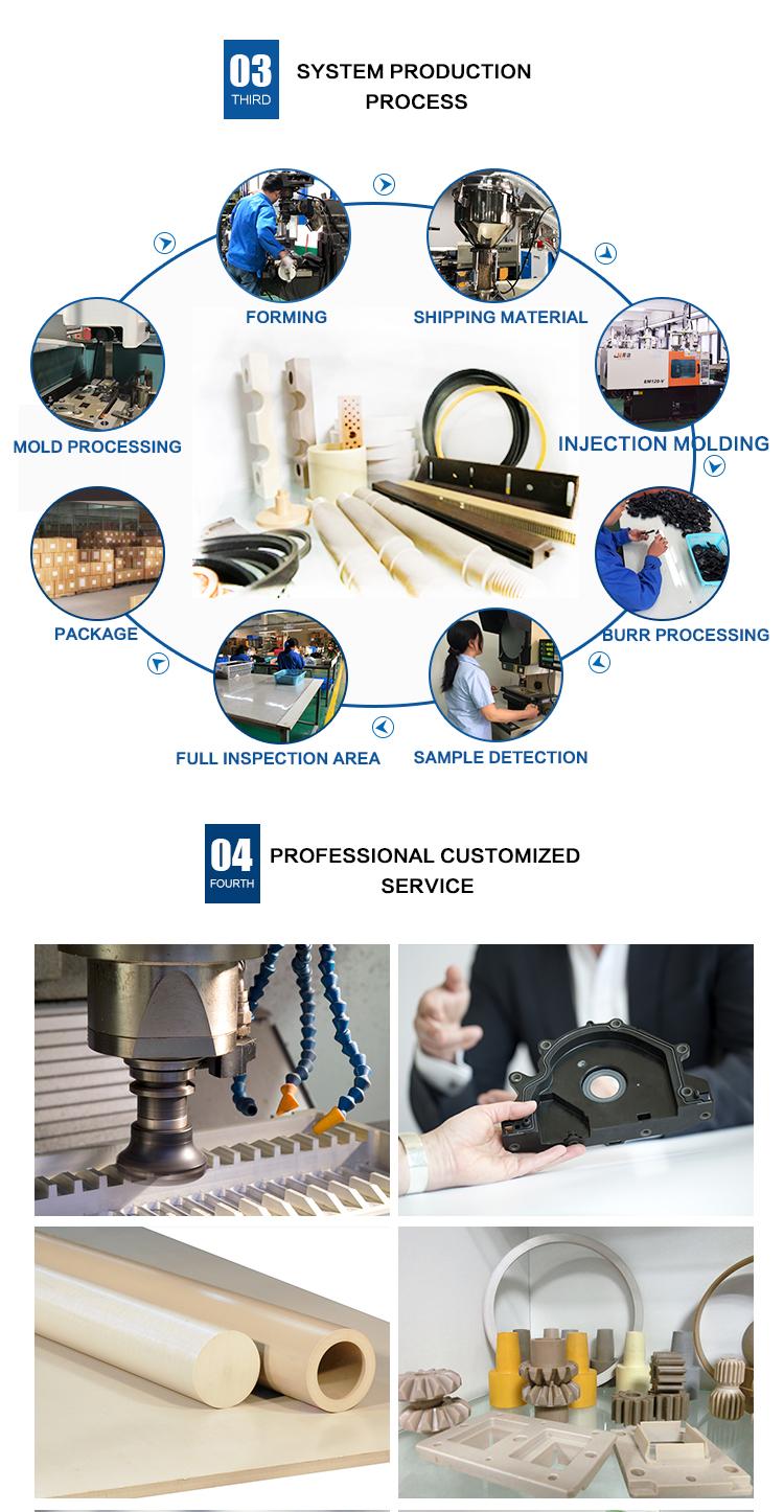 De inyección de metal insertar inserto de plástico fabricante de moldeo por