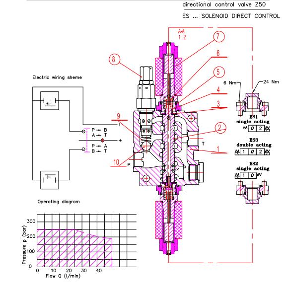 Schematic Solenoid Valve Monoblock Illustration Of Wiring Diagram