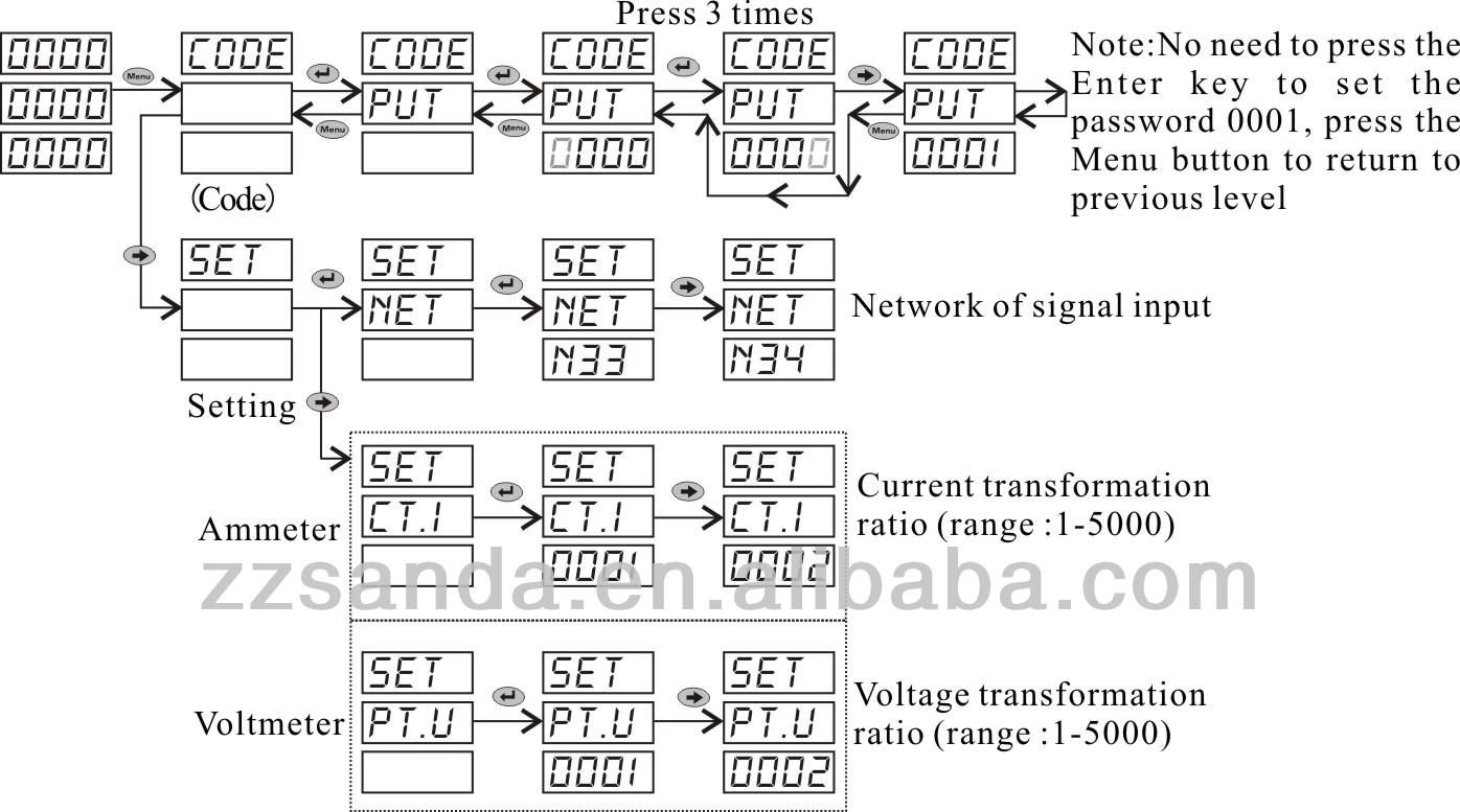 Rs485 Modbus 220v Terminal Wiring Diagram Digital Ammeter And Voltmeter Box Mod