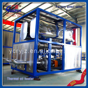 Thermal Oil Heater Wikipedia For Rubber Presses,China Manufacture ...