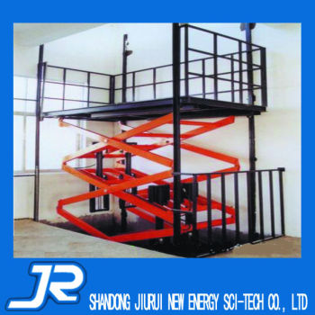 Hydraulic Fixed Scissor Lift By Jiurui Platform Buy