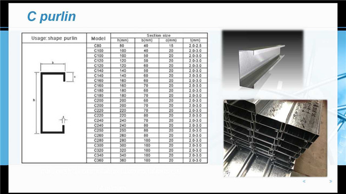 Spacing Of Roof Purlins Purlins Pascal Steel Buildings