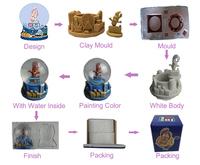 Home Decor Resin Custom Souvenirs Snowball - Buy Souvenirs ...